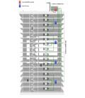 Amplificador de linea para las bandas 900+2100 - 4x puertos