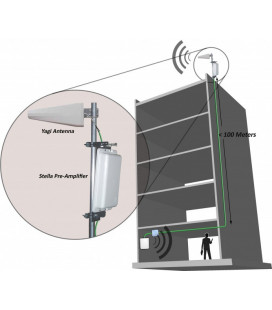 PreAmplificador Tri-band PreAmp 900+1800+2100Mhz