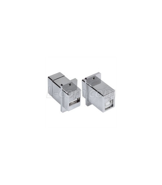 USB Surge Protector ECF Style Panel Mountable, Type A - Type B