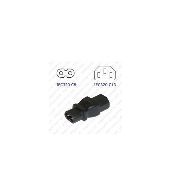 C8 Plug to C13 Connector Block Adapter - Black