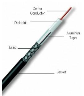 Cable coaxial 50 ohms baja pérdida CA-195R, metro