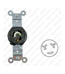 Hubbell HBL4710 NEMA L5-15 Female Receptacle - 15 Amp, 125 Volt, Black