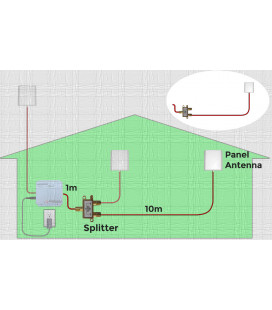 Consigue más cobertura con tu kit de repetidor: añade una 2ª antena interior.