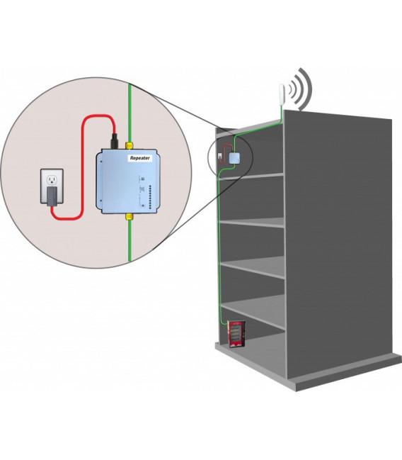 Amplificador industrial para comunicaciones M2M 900+2100Mhz