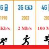 ¿Qué frecuencias 2G, 3G, 4G y 5G utilizan las operadoras en España?